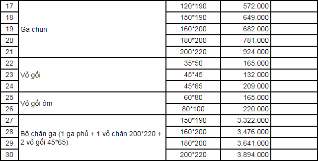 Bảng giá bộ chăn ga gối Everon Chally EP1845