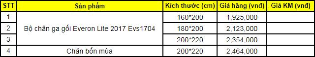 Bảng giá bộ chăn ga gối Everon Lite 2017 Evs1704