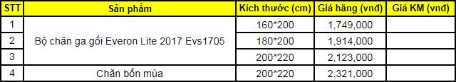 Bảng giá bộ chăn ga gối Everon Lite 2017 Evs1705