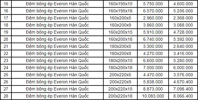 Bảng giá đệm bông ép Everon Hàn Quốc