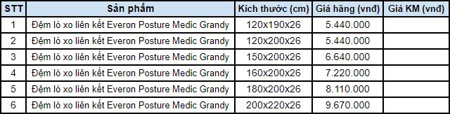 Bảng giá đệm lò xo liên kết Everon Posture Medic Grandy
