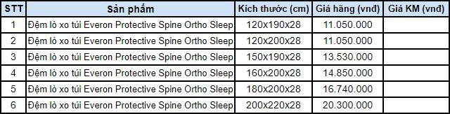 Bảng giá đệm lò xo túi Everon Protective Spine Ortho Sleep