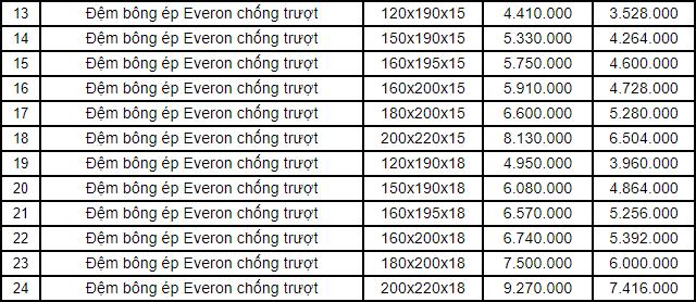 Bảng giá đệm bông ép Everon chống trượt