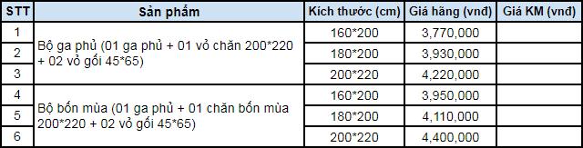 Bảng giá bộ chăn ga gối Everon EPM19063