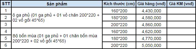 Bảng giá bộ chăn ga gối Everon ESM19012