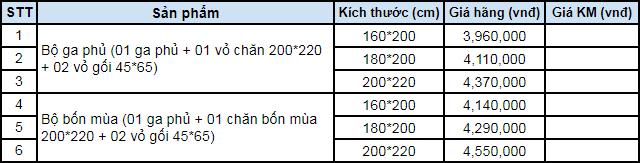 Bảng giá bộ chăn ga gối Everon ESM19016