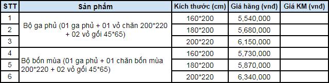Bảng giá bộ chăn ga gối Everon EST19033