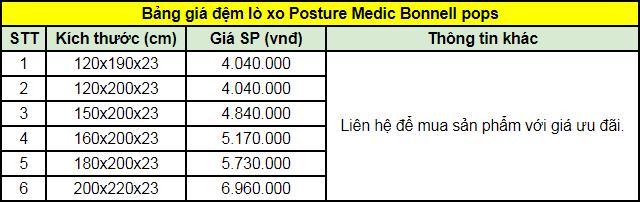 Bảng giá đệm lò xo Posture Medic Bonnell pops